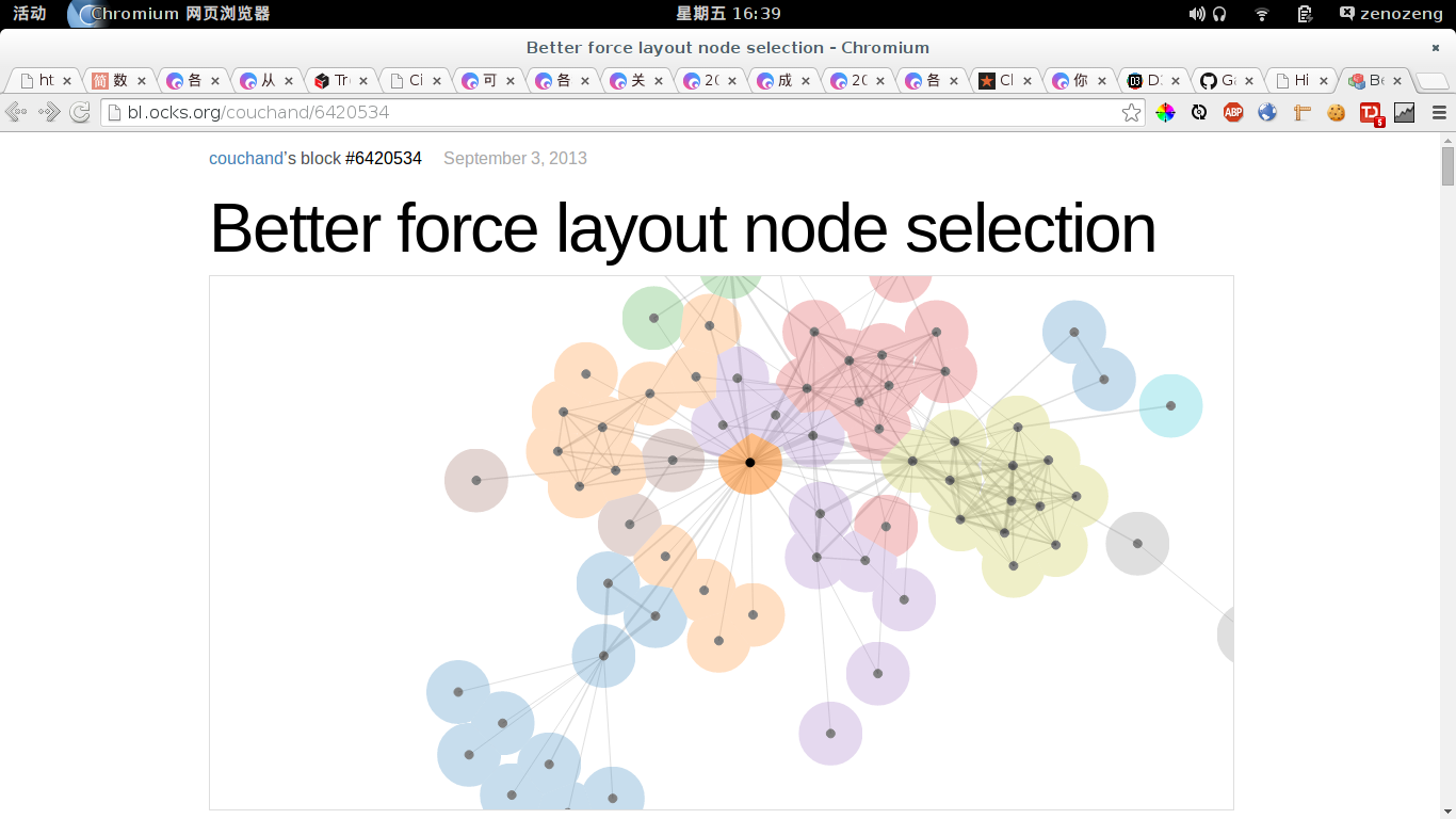 force layout node